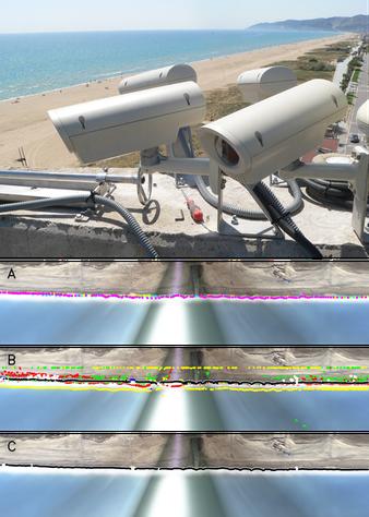 Sistema de video-càmeres instal·lat pel grup per monitoritzar la platja de Castelldefels, en col·laboració amb investigadors de l'ICM. Línies de costa extretes de les imatges en planta manualment (A) i automàticament (B, C)