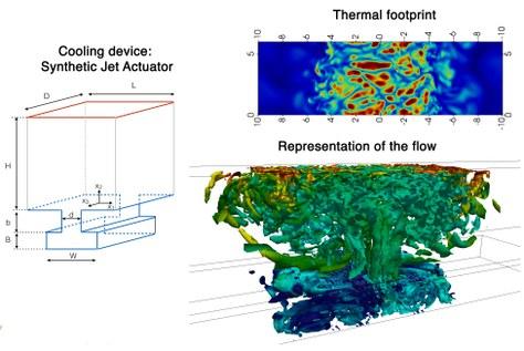Enginyer aeronàutic de la UPC lidera avanç en un prototip clau per a refredar sistemes aeroespacials