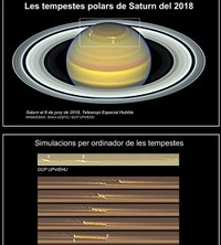Enrique García and Manel Soria reproduce the formation of polar storms on Saturn