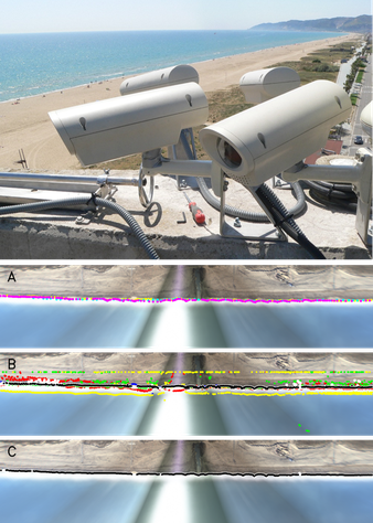 System of video-cameras installed by the group to monitor Castelldefels beach, in collaboration with researchers from the ICM. Shorelines extracted from planview images manually (A) and automatically (B, C)