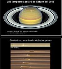 Enrique García y Manel Soria reproducen la formación de las tormentas polares en Saturno