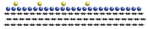 Evidencia de fase cuántica supersólida utilizando métodos cuánticos de Monte Carlo