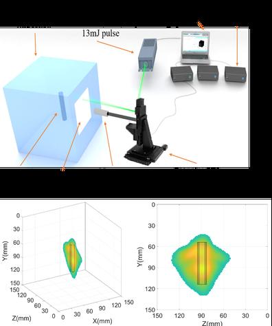 Arreglo experimental y reconstrucción 3D de defectos utilizando la técnica de ultrasonido híbrido generado por láser y el algoritmo 3D SAFT